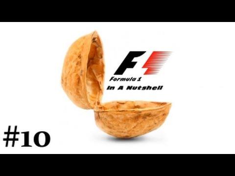 Alexander Rossi - F1 In A Nutshell