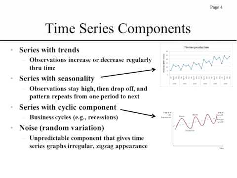 Statistics Lecture Time Series Analysis and Forecasting