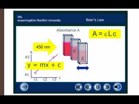 Unit 11 Segment 08: Beers Law