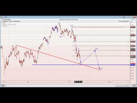 FTSE 100 Elliott Wave Review (26/01/2010)