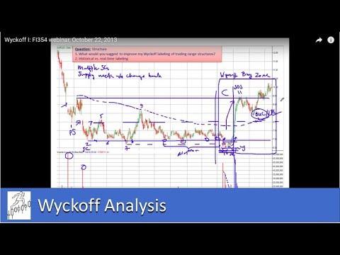 Wyckoff I: FI354 webinar, October 22, 2013