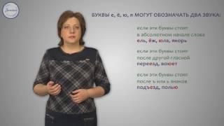 Русский 5 Звуки и буквы