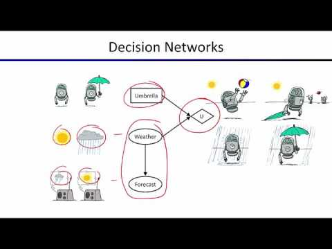 Lecture 16: Decision Networks and Value of Information