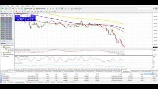 Alexandra''s waterfall Forex strategy  - FX Trading Academy