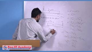 Dynamics of System of Particles - IIT JEE Main and Advanced Physics Video Lecture [RAO IIT ACADEMY]