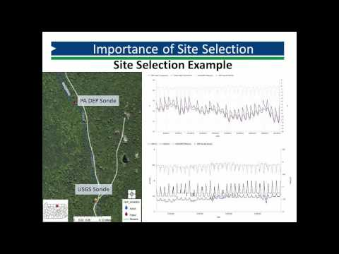 YSI Webinar | Expert Tips For Continuous Water Quality Monitoring