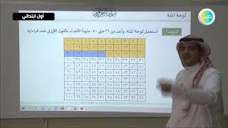 دروس عين   رياصيات - لوحة المئة – أولي ابتدائي