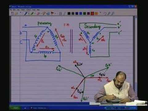 Lecture  34 Three Phase Transformer  YouTube