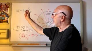 EmagnA4a - Cariche Elettriche: Teorema di Gauss (Def Flusso e Formula)