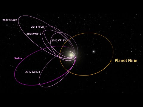 Nibiru Planet X: Astronomers Prove Planet X exists (Must See) Update 2016