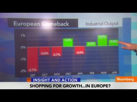 Europe's Comeback: Industrials' Promising Growth