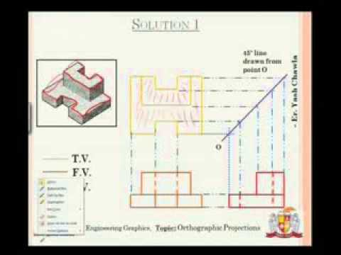 Yash Chawla Orthographic Projections Solved Examples 2