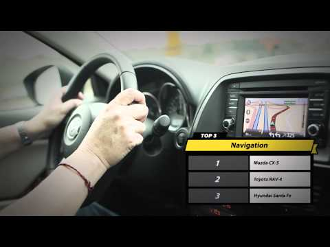 Editors' Choice   CUV's under $40k   Driving.ca