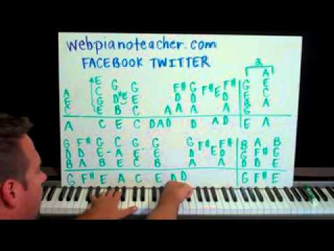 American Pie Piano Lesson Part 1 Don McLean - YouTube