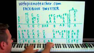 American Pie Piano Lesson Part 1 Don McLean