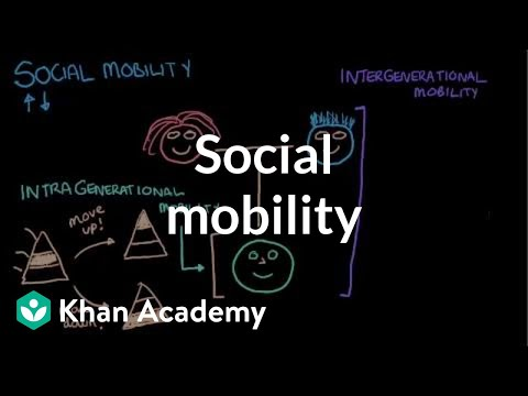 Intergenerational and intragenerational mobility social mobility | MCAT | Khan Academy