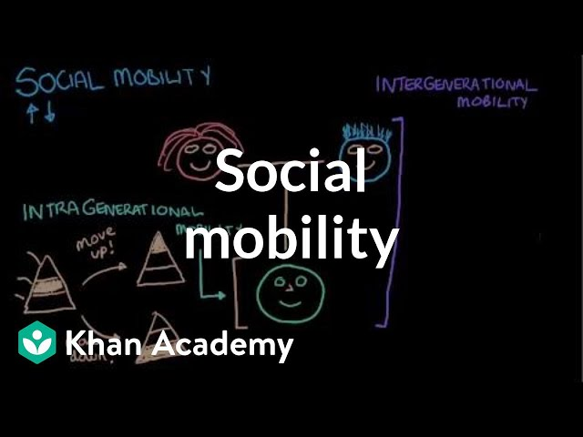 psychsocneuro mcat 6 social reproduction Social reproduction is defined as the reproduction of social inequalities throughout generations from previous videos intergenerational mobility is and what social reproduction means is that we are reproducing the social inequality across generations there must be reasons to help explain.