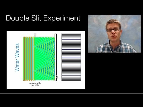 Wave-Particle Duality - Part 1