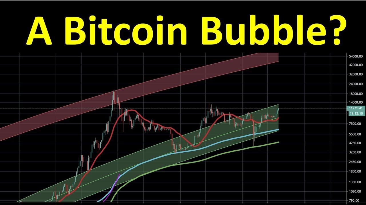 revel systems bitcoin bitcoin recenzii de investiții