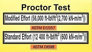 Modified Effort (56,000 ft-lbf/ft3) & Standard Effort (12 400 ft-lbf/ft3) Urdu/Hindi   Maawa World  