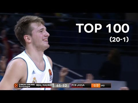 Top 100 Plays Of The 2017-18 Turkish Airlines EuroLeague: 20 To 1