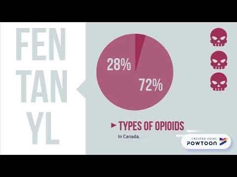 Opium Drug Abuse: Statistics