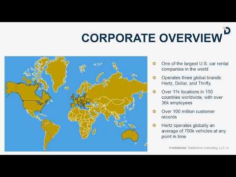 Webinar: Hertz Global's Digital Transformation