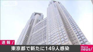 東京都できょう新たに149人の感染を確認(20/04/16)