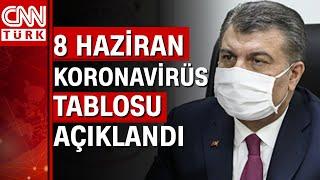 8 Haziran Koronavirüs tablosu ve vaka sayısı Sağlık Bakanlığı tarafından açıklandı!