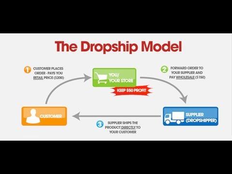 dropship-shopee-ke-shopee