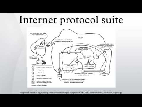 internet protocol suite and layer The internet protocol suite is the networking model and a set of communications protocols used for the internet and similar networks it is commonly known as.