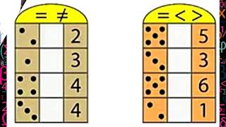 Математика 1 класс Урок 8 Равенство и Неравенство