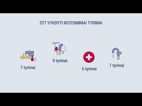 Antikorupcinis švietimas – ES lėšų administravimas ir panaudojimas (STT)