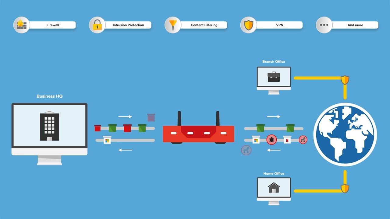 Kerio Control 9.3.5 B4367 Crack 2021 Torrent License Key Download