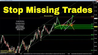 Stop Missing the Best Trades | Crude Oil, Emini, Nasdaq, Gold & Euro