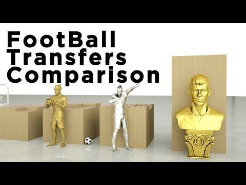 FootBall Transfers Comparison (1893 - 2017)