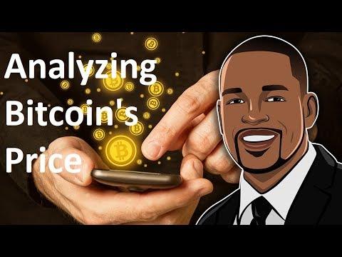 Bitcoin Price Update - Happy Valentines Day