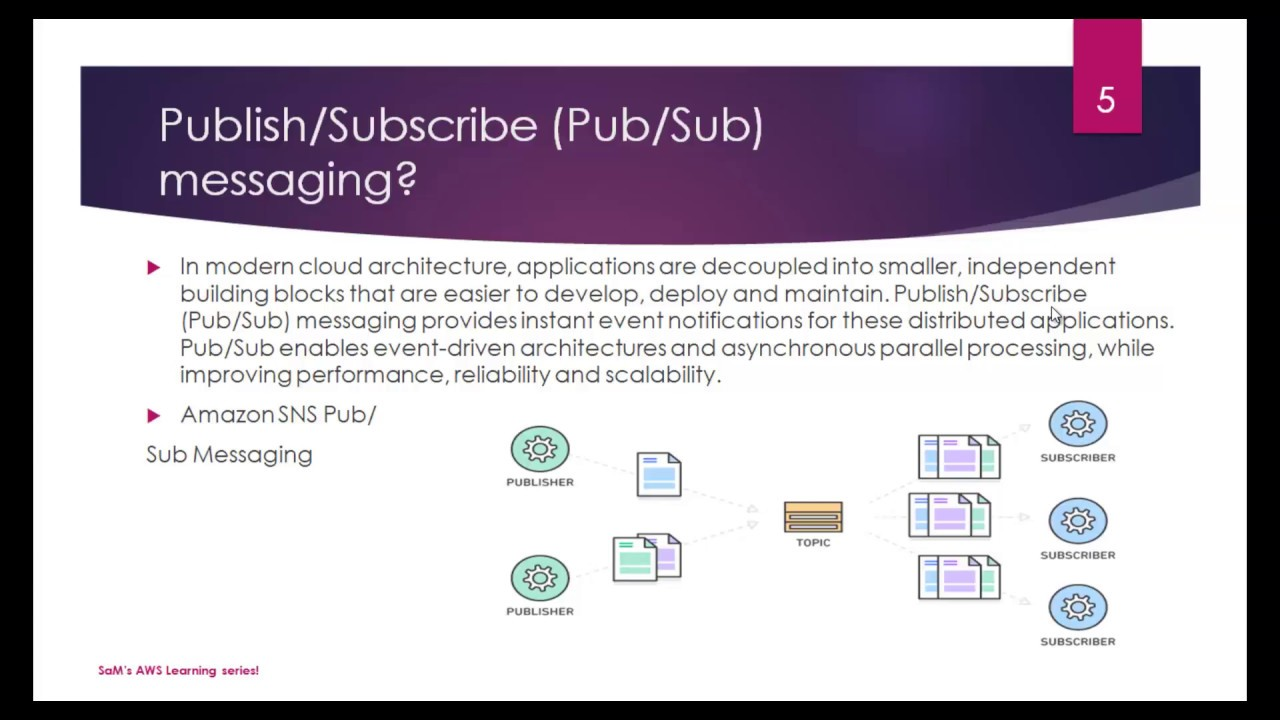 AWS tutorial-Part73:Lab33 | Amazon Simple Notification Service (SNS