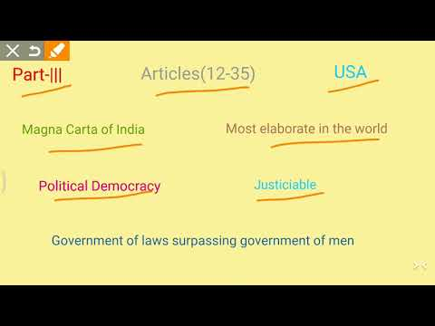 Fundamental Rights in Indian Constitution