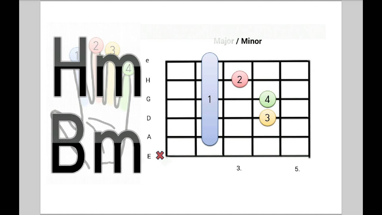 H moll b minor gitarren akkord youtube h moll b minor gitarren akkord hexwebz Choice Image