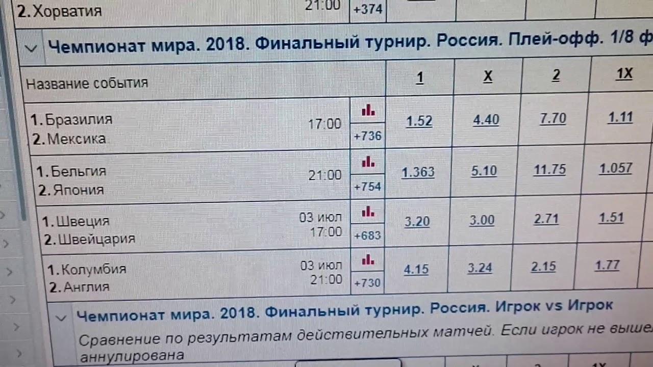 Ставки на матч Мексика – Япония. Прогноз на ЧМ по волейболу от 01.10.2018