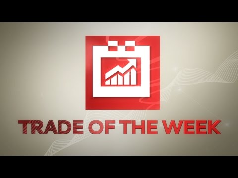 Trade of the week: long EUR/USD 18 April 2017
