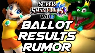 Super Smash Bros FIGHTER BALLOT RESULTS Rumor - Early Winners? (Wii U)