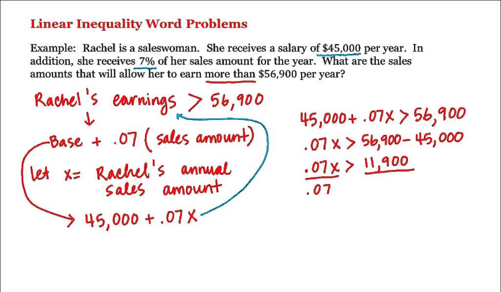 Pre Calculus Linear Inequality Word Problems You