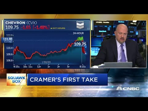 Jim Cramer: 'I'm done with fossil fuel' stocks