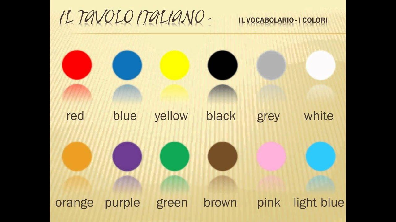 Tutti i colori in inglese
