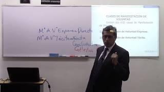 INDeJUR - Clases de manifestación de voluntad del Acto Jurídico