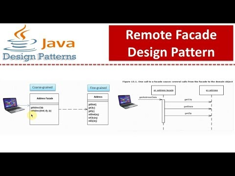 Remote Facade Design Pattern