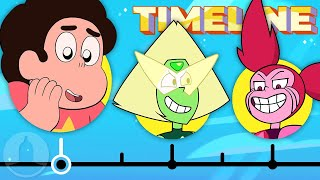 The Truly Complete Steven Universe Timeline | Channel Frederator