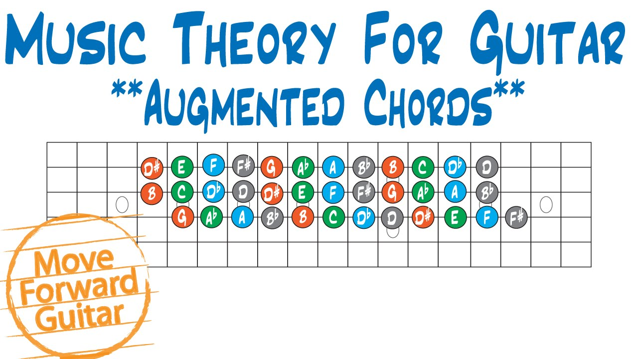 theory guitar augmented chords